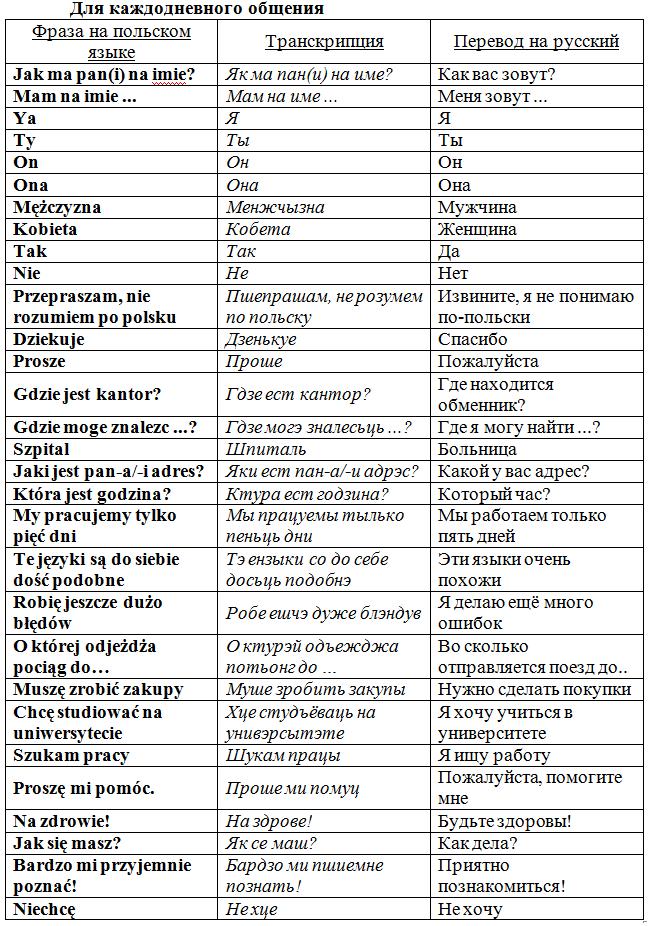Знакомства На Чешском Языке